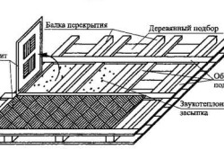 Схема демонтажа деревянного пола