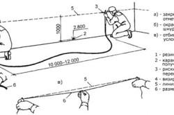 Схема проведения разметки и установки опор для укладки плитки