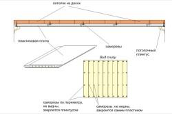 Монтаж панелей ПВХ на деревянный потолок