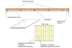 Монтаж панелей ПВХ на деревянный каркас