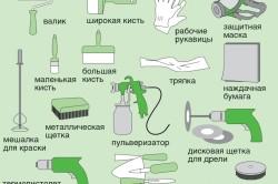 Инструменты для покраски ванной комнаты
