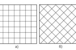 Базовые схемы раскладки плитки