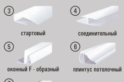 Различные виды наличников для панелей ПВХ