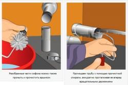 Схема прочистки сифона