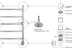 Конструкция водяного полотенцесушителя