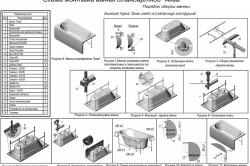 Общая схема установки ванны