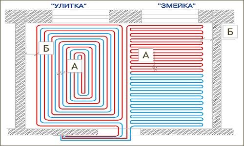 Схема укладки труб на полу змейкой и улиткой