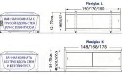 Схема подбор конфигурации экрана под ванну
