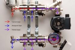 Подача воды в узле подмеса
