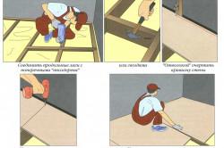 Этапы выравнивания деревянных полов фанерой