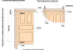 Разметка при установки двери в коробку
