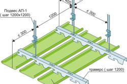 Схема конструкции реечного потолка