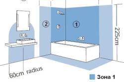 Схема расположения светильников в ванной комнате