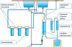 Система очистки водопроводной воды