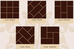 Способы облицовки ванной комнаты керамической плиткой