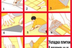 Этапы укладки плитки на пол