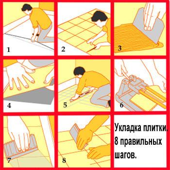 Способы укладки плитки своими руками