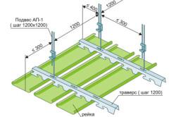 Схема крепления реечного потолка
