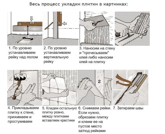 Чем выровнять стены пошаговая инструкция