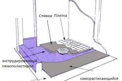 Схема гидроизоляции поддона для душевой кабины