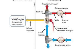 Схема монтажа гигиенического душа