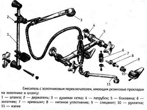 Схема смесителя с золотниковым