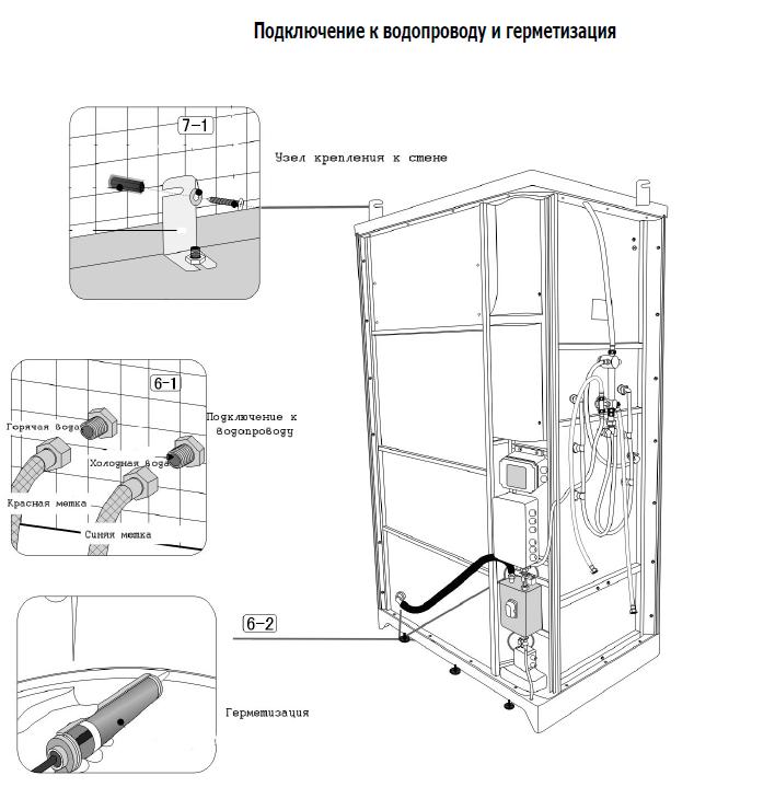 Схема установки и герметизации