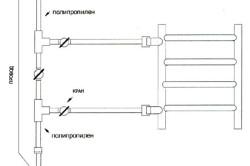 Схема установки змеевика