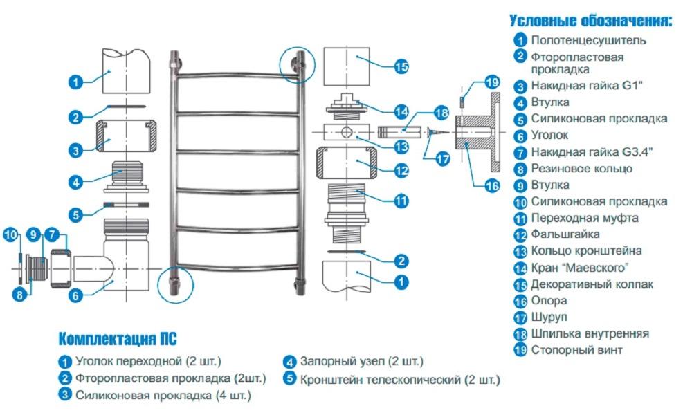 Схема устройства полотенцесушителя