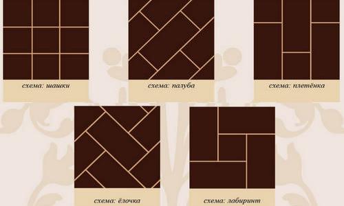 Способы укладки кафельной плитки