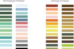 Таблица сочетаемости холодных и теплых цветов