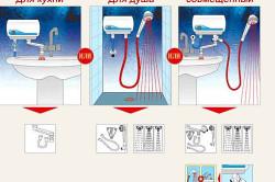 Подключение проточного водонагревателя