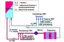 Схема интеграции бойлера в отопительную систему