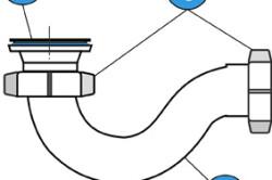 Схема устройства трубного сифона (обвязки)