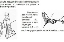 Схема установки ножек ванны