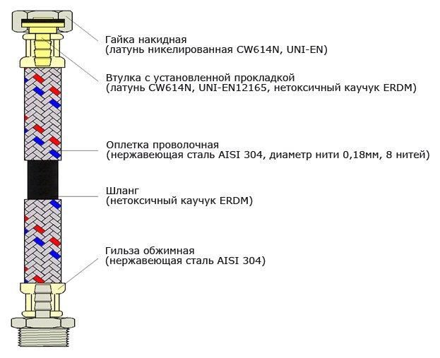 Схема гибкой подводки для