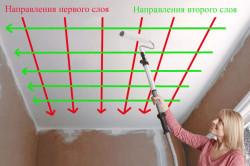 Схема направления покраски потолка в ванной