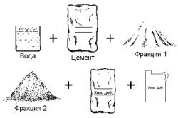 Схема приготовления раствора для укладки мозаики