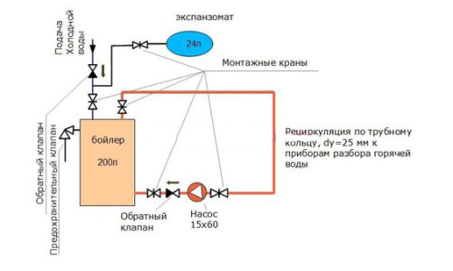 Схема рециркуляции горячей