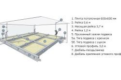 Схема реечного панельного потолка