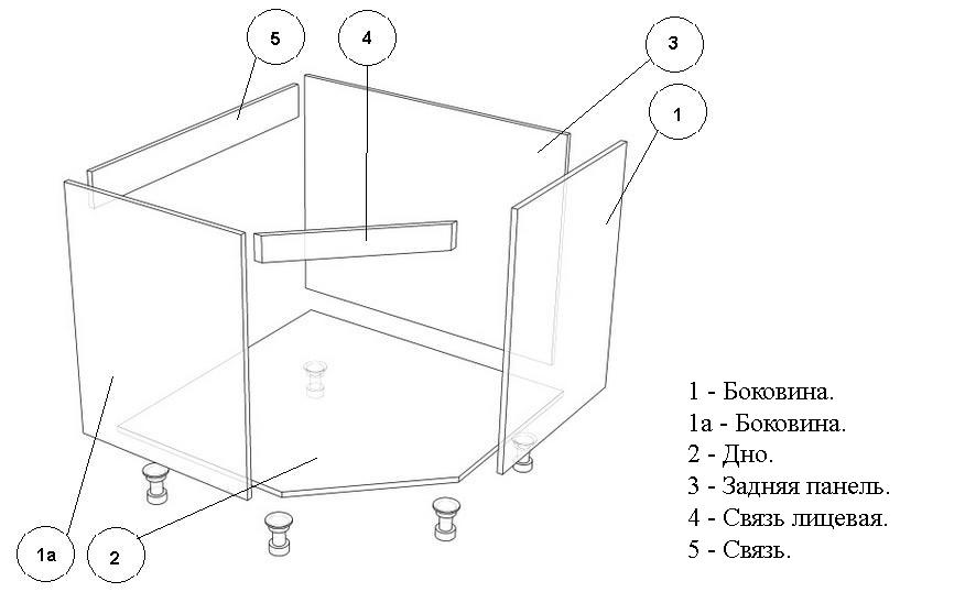 Схема сборки угловой тумбы под