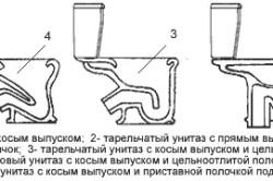 Типы унитазов с разными отводами