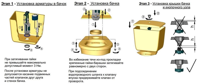 Как установить запорное устройство с боку унитаза инструкция