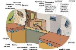 Этапы укладки мозаики