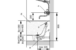 Монтажная схема подключения ванны к сетям канализации