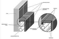 Схема монтажа короба