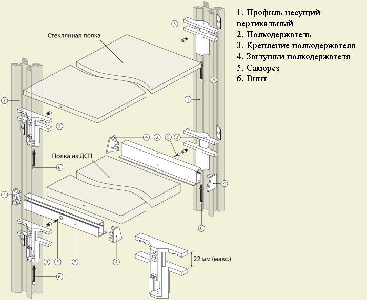 Схема монтажа стеклянных полок