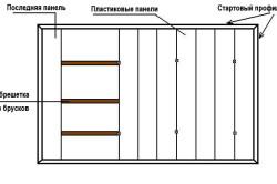 Схема монтажа пластиковых панелей в ванной на потолок
