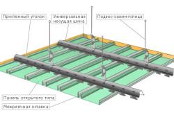 Схема потолка из пластиковых панелей