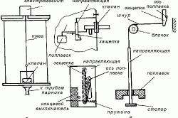 Схема работы поплавка бачка